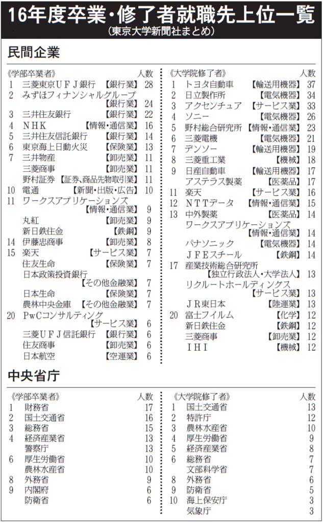 f:id:kazukichi_0914:20171012210729p:plain