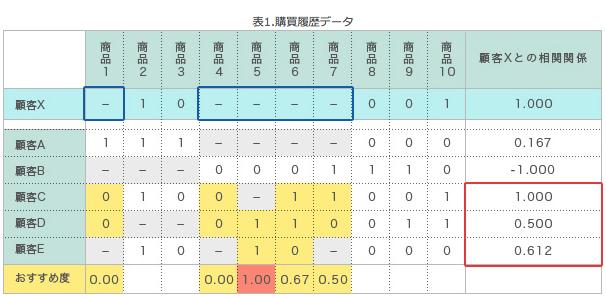 f:id:kazukichi_0914:20180630212257p:plain