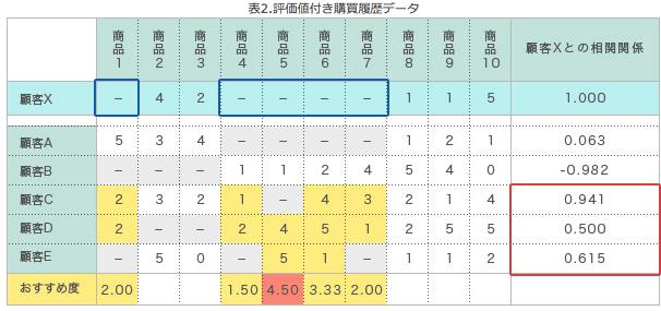 f:id:kazukichi_0914:20180630212842p:plain