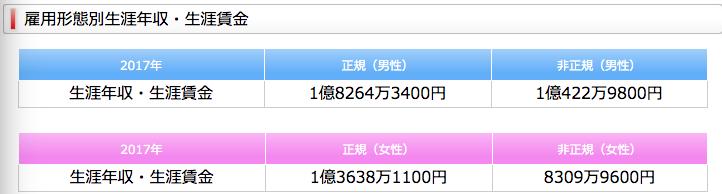 f:id:kazukichi_0914:20191201122851p:plain