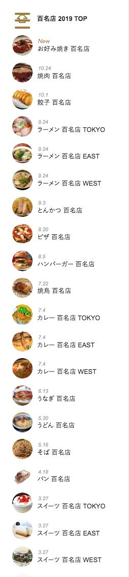f:id:kazukichi_0914:20200125204108p:plain