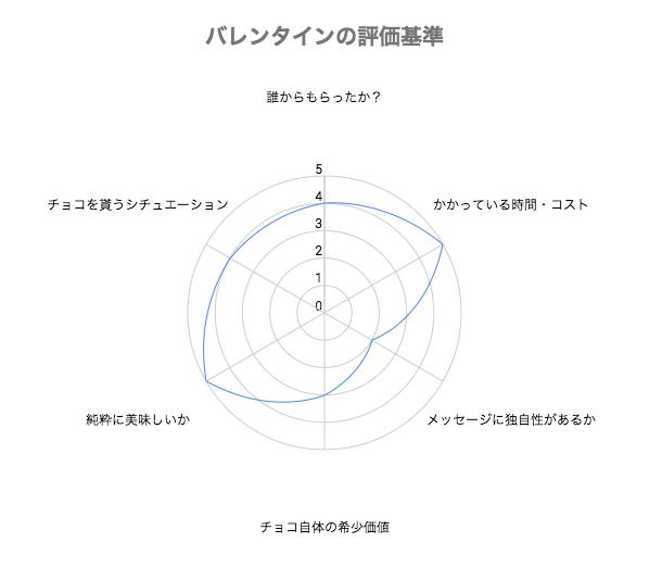 f:id:kazukichi_0914:20200215120726p:plain