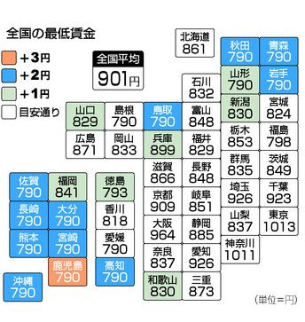 f:id:kazukichi_0914:20200216211815p:plain