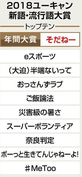 f:id:kazukichi_0914:20200218202927p:plain