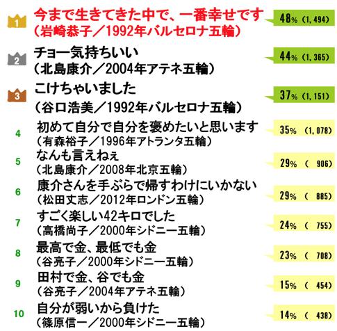 f:id:kazukichi_0914:20200218203519p:plain