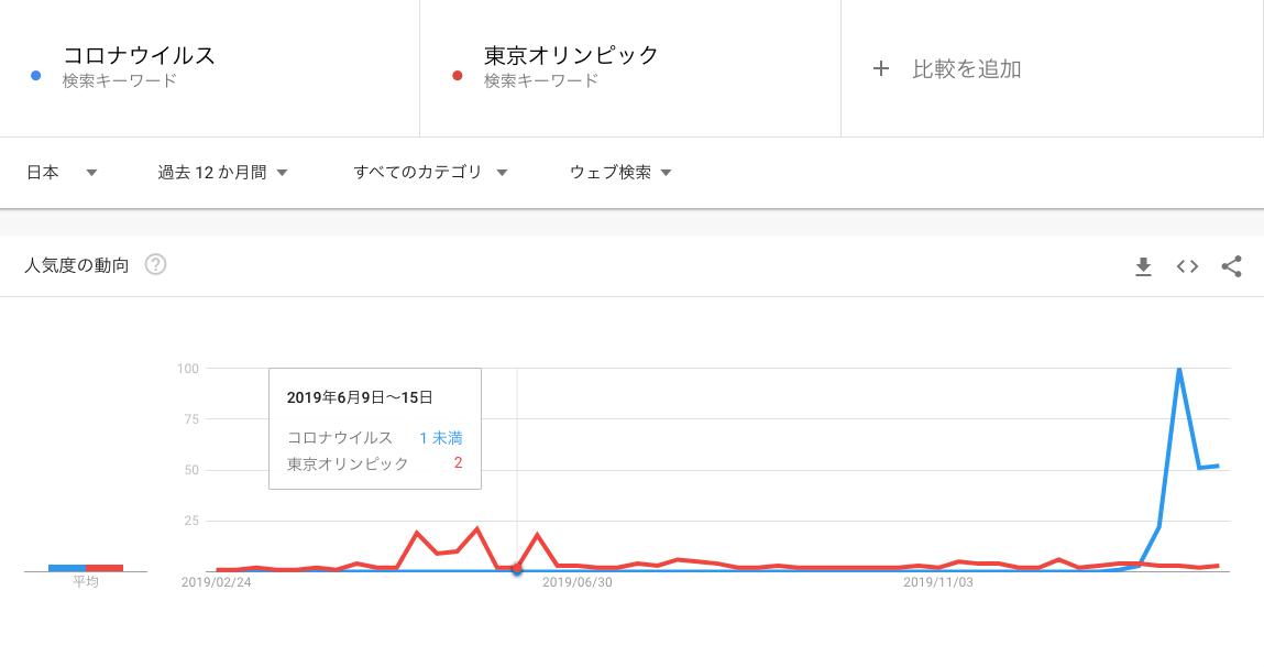 f:id:kazukichi_0914:20200218204131p:plain