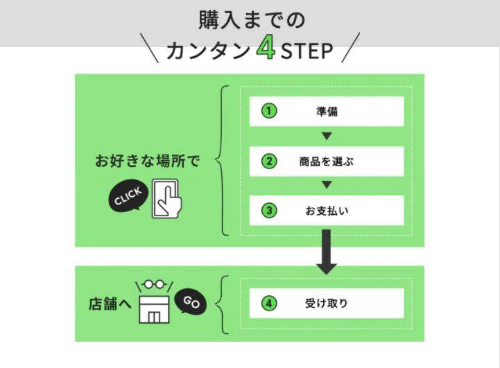f:id:kazukichi_0914:20201115172023p:plain
