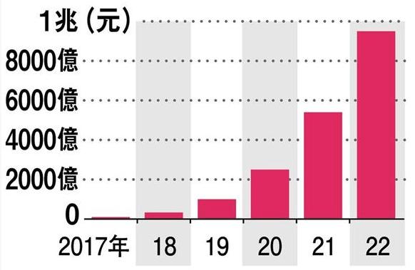 f:id:kazukichi_0914:20201115193249p:plain