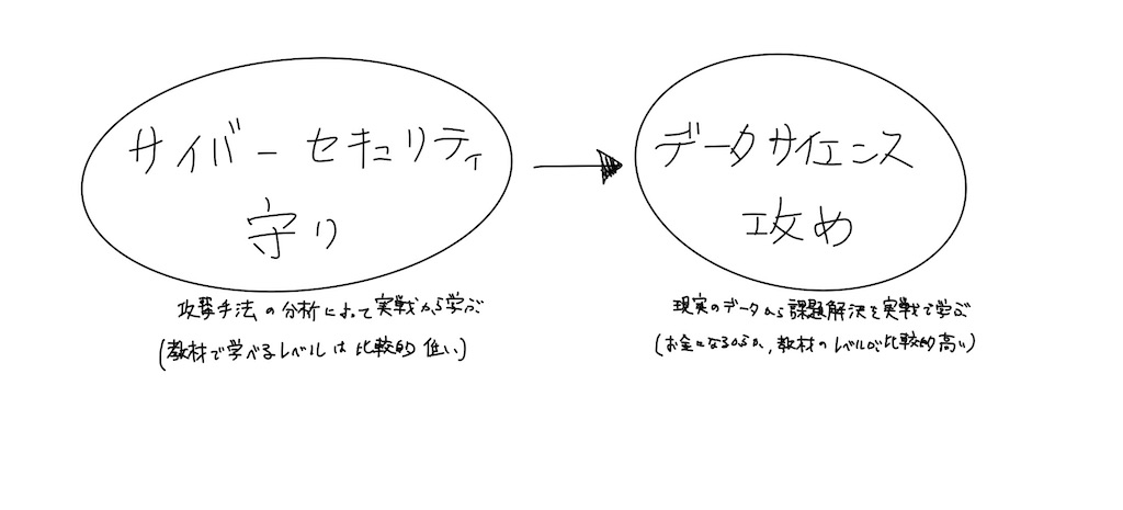 f:id:kazukiigeta:20210404165350j:plain