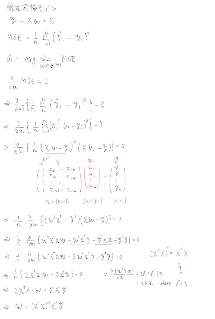 線形回帰モデル+MSEのw算出(行列演算)