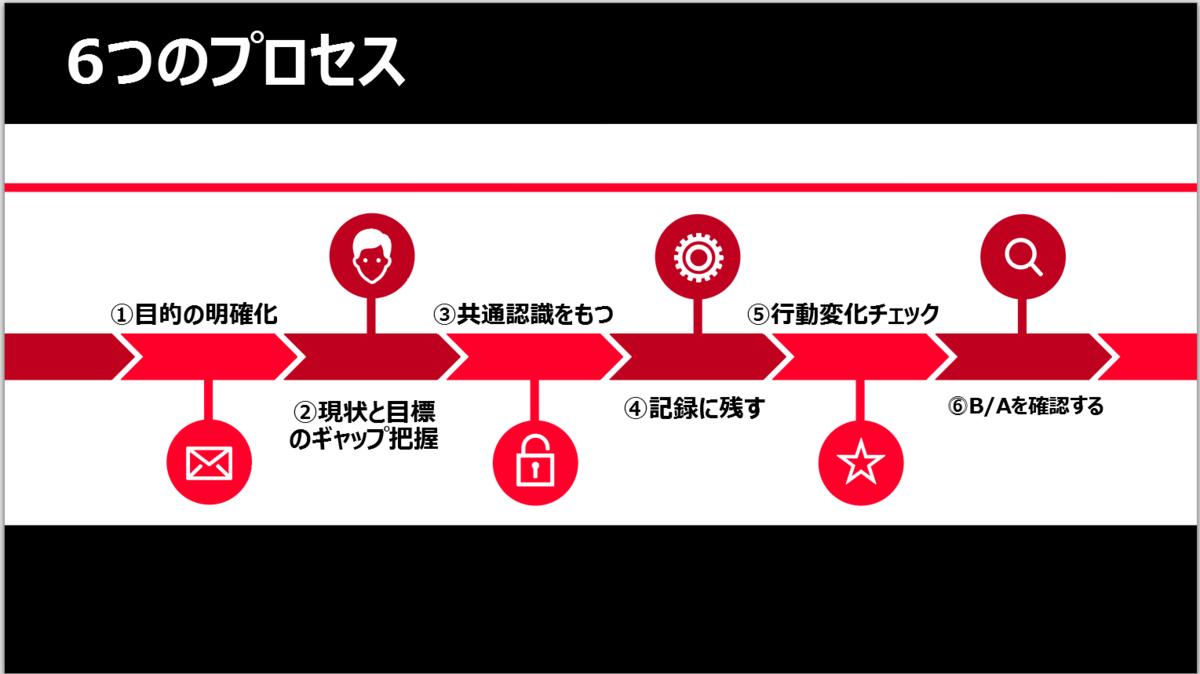 f:id:kazukinguu:20200113214305p:plain