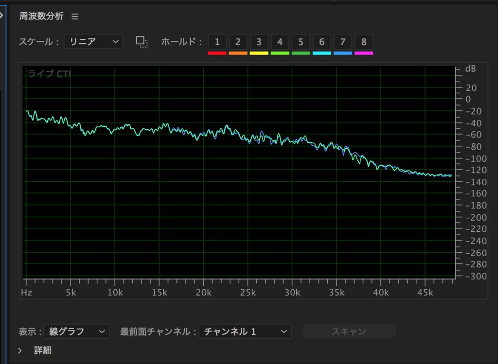 f:id:kazukiti28:20170224142828p:plain