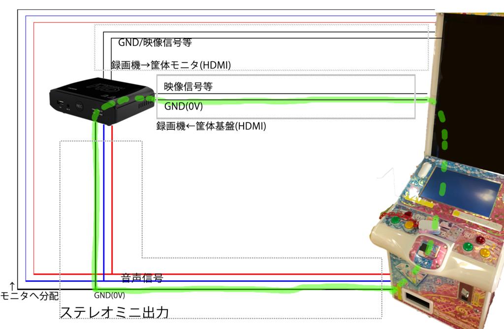 f:id:kazukiti28:20180709232102p:plain