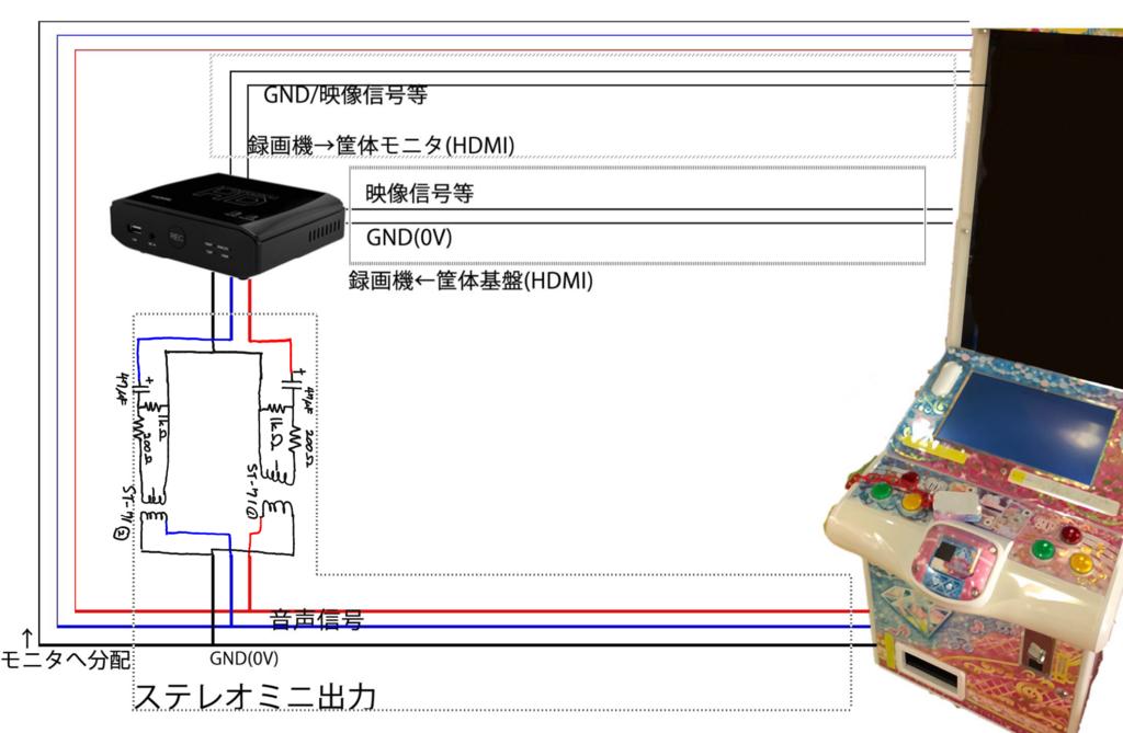 f:id:kazukiti28:20180710211452p:plain
