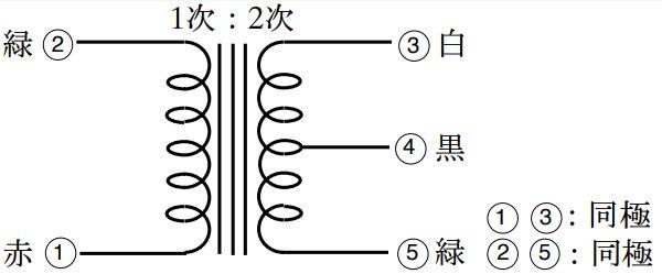 f:id:kazukiti28:20180710211700j:plain