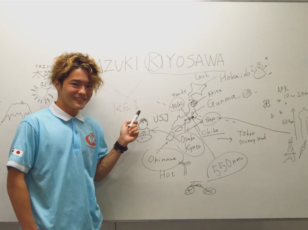 f:id:kazukiyo0427:20160820202006j:image