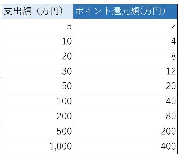 f:id:kazukjudo:20200107114826j:plain