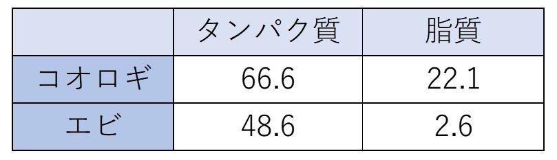 f:id:kazukjudo:20200125171056j:plain
