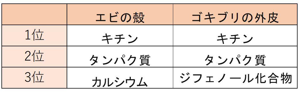 f:id:kazukjudo:20200125172822j:plain