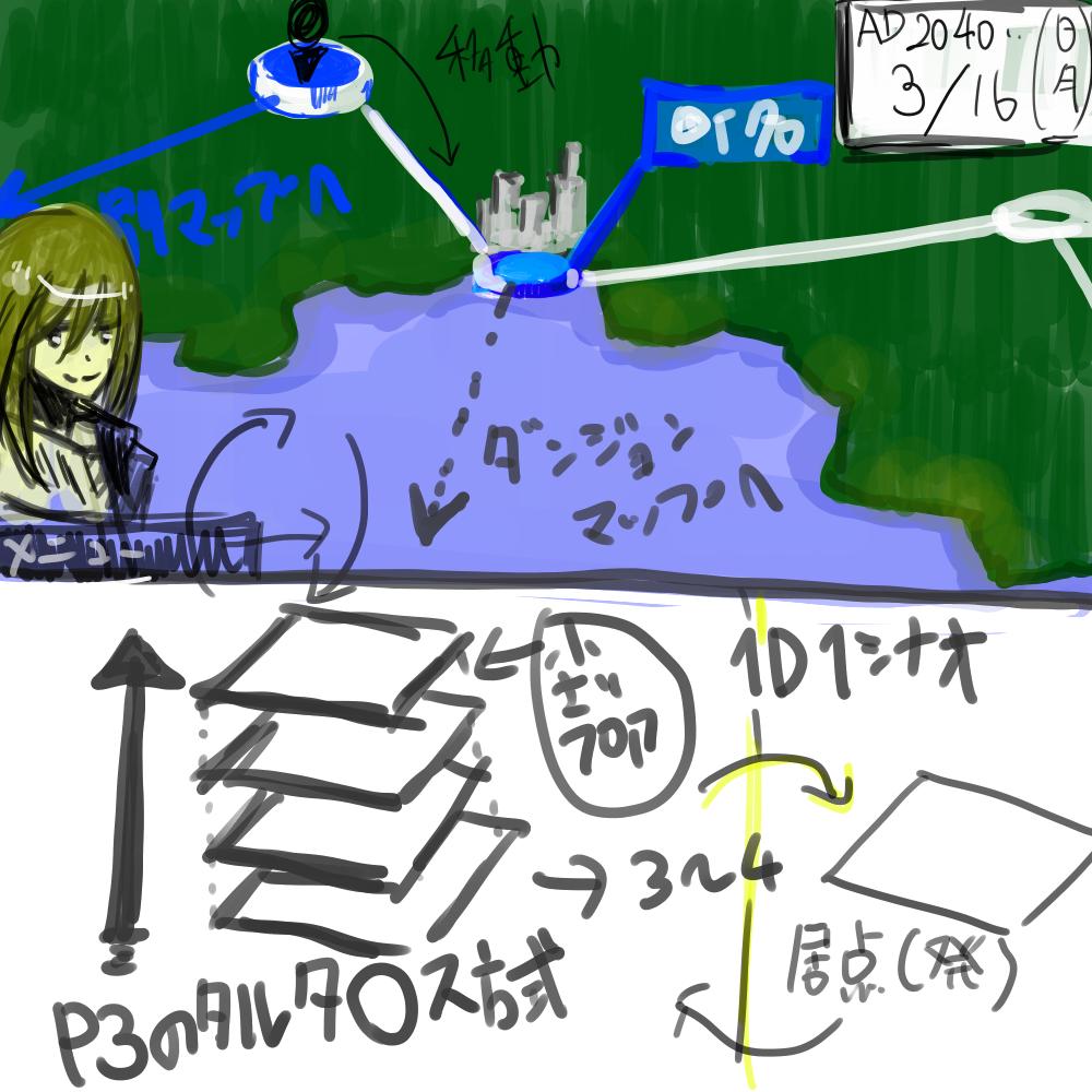 f:id:kazuma-nobusi-kg:20170316025802p:plain