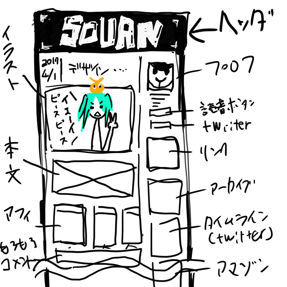 f:id:kazuma-nobusi-kg:20170403011502p:plain