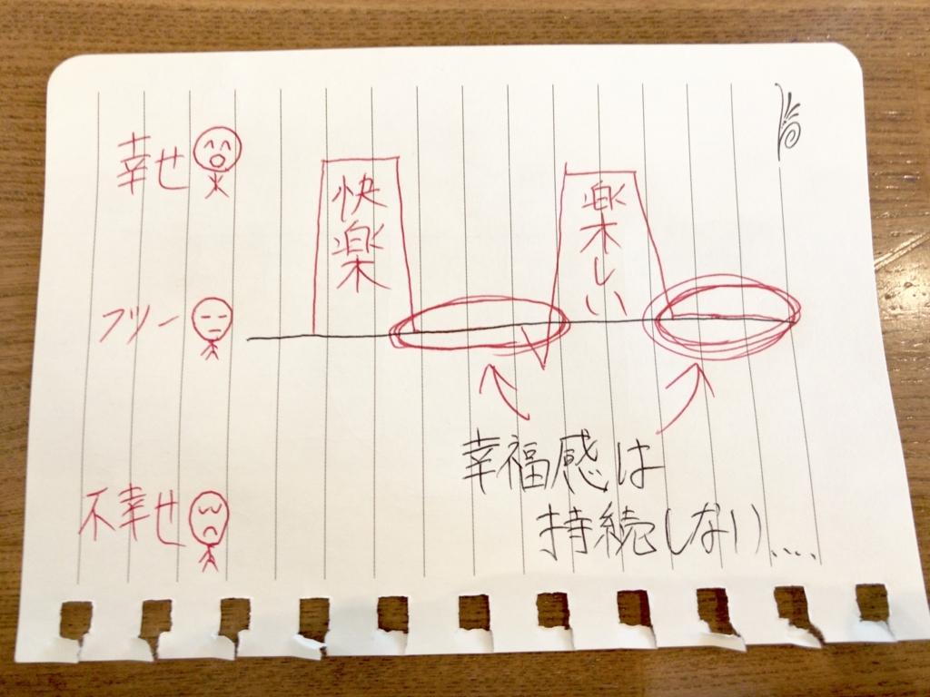 f:id:kazuma3451:20180328125351j:plain
