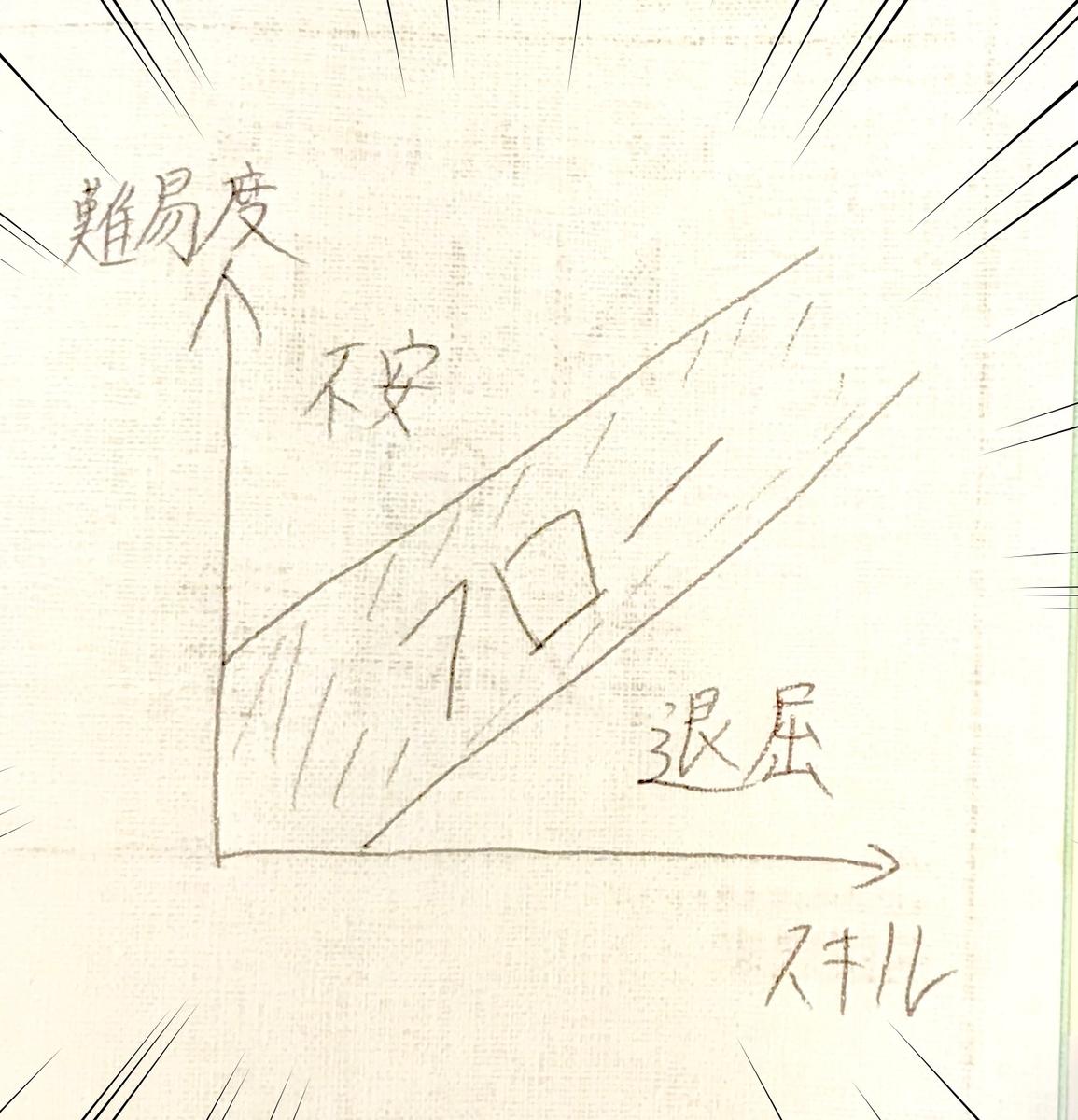 f:id:kazuma3451:20190414150757j:plain