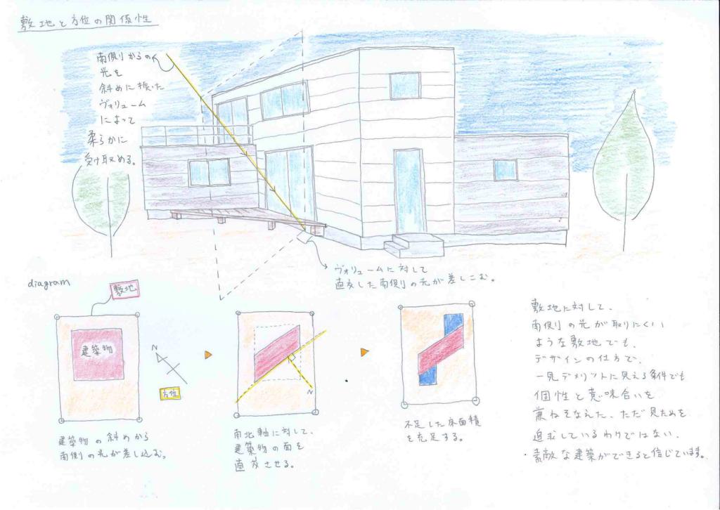 f:id:kazuma_0306:20160618030926j:plain
