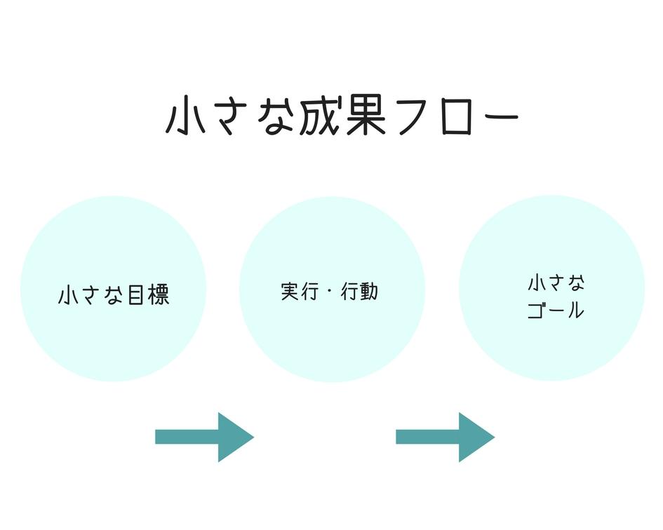 f:id:kazumax3817:20170807172443j:plain