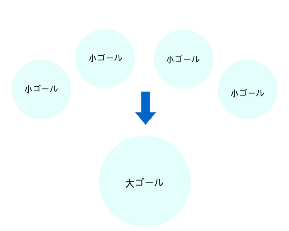 f:id:kazumax3817:20170807174510j:plain