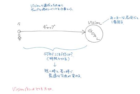 f:id:kazumax78:20190822194557j:plain
