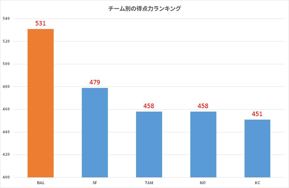 f:id:kazumax78:20200213084410p:plain