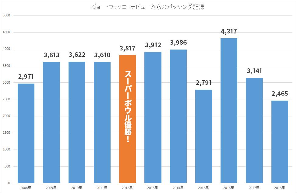 f:id:kazumax78:20200525084743p:plain