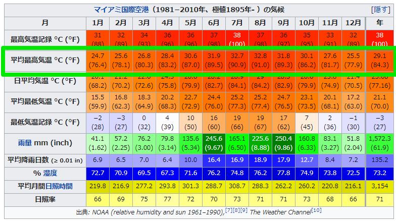 f:id:kazumax78:20200625093836p:plain