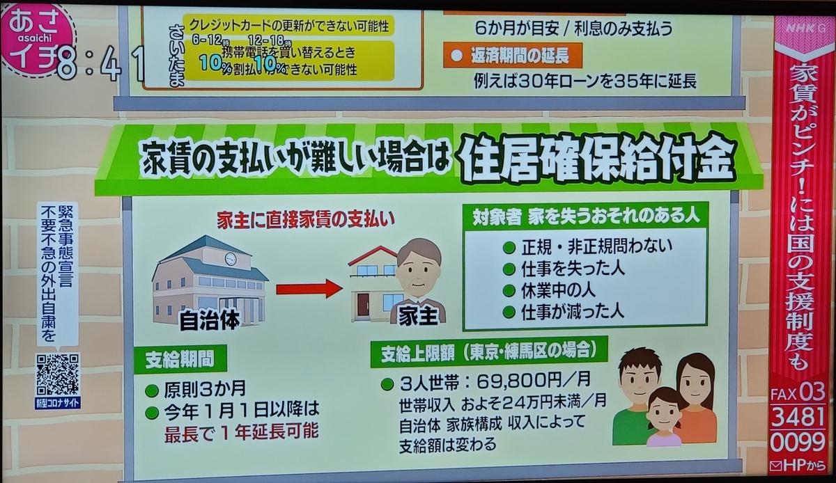 f:id:kazumaxinvest:20210126175124j:plain