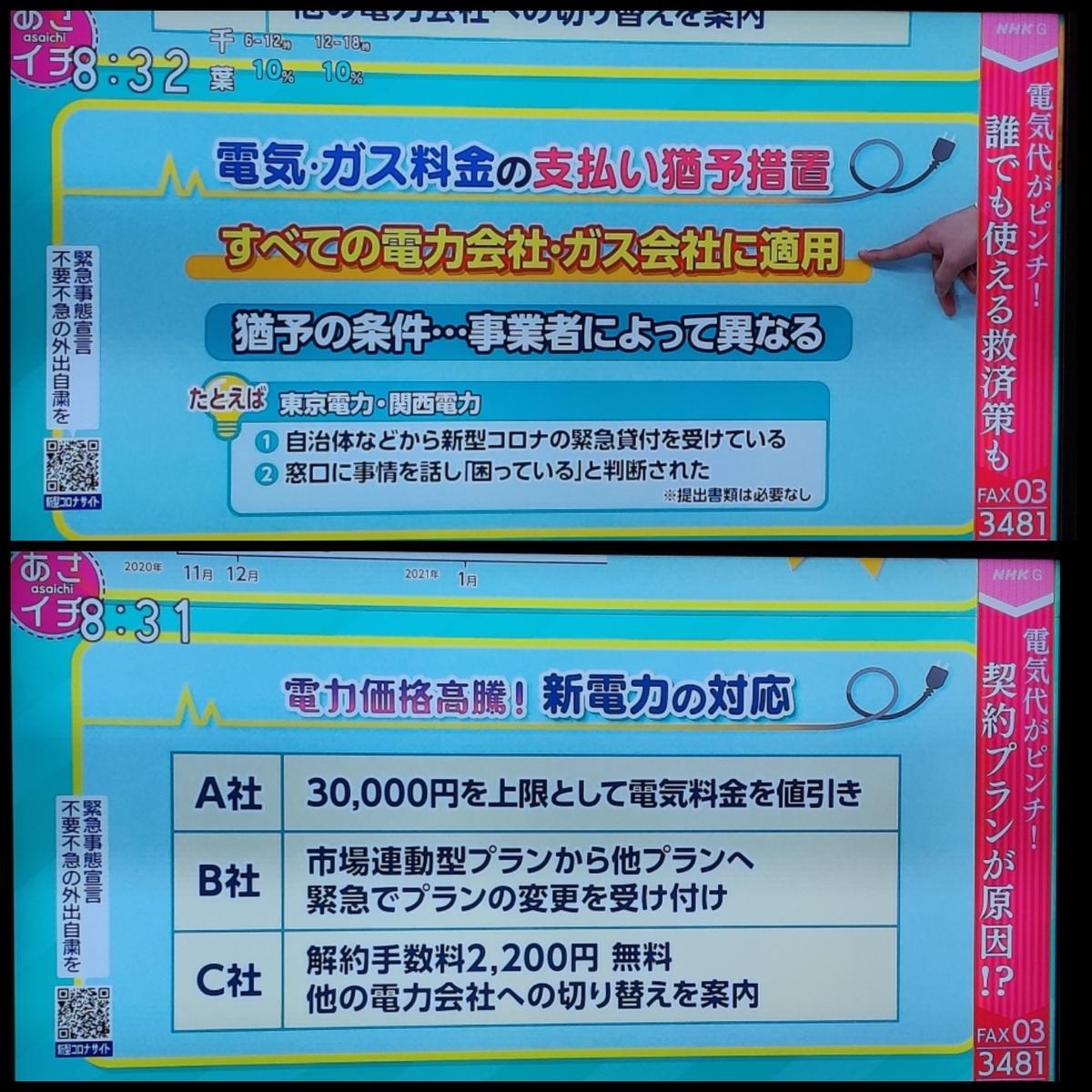 f:id:kazumaxinvest:20210126175436j:plain