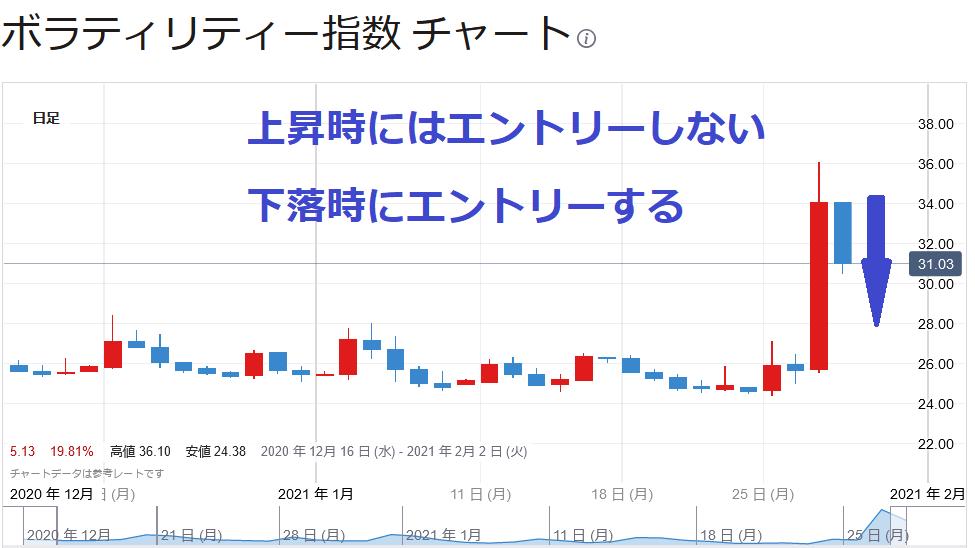 f:id:kazumaxinvest:20210128202132p:plain