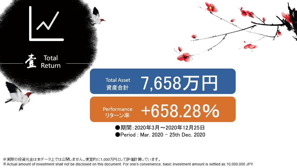 f:id:kazumaxinvest:20210130182452p:plain