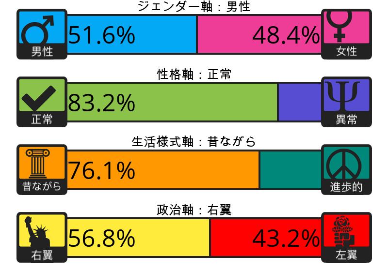 f:id:kazumaxinvest:20210203000804p:plain