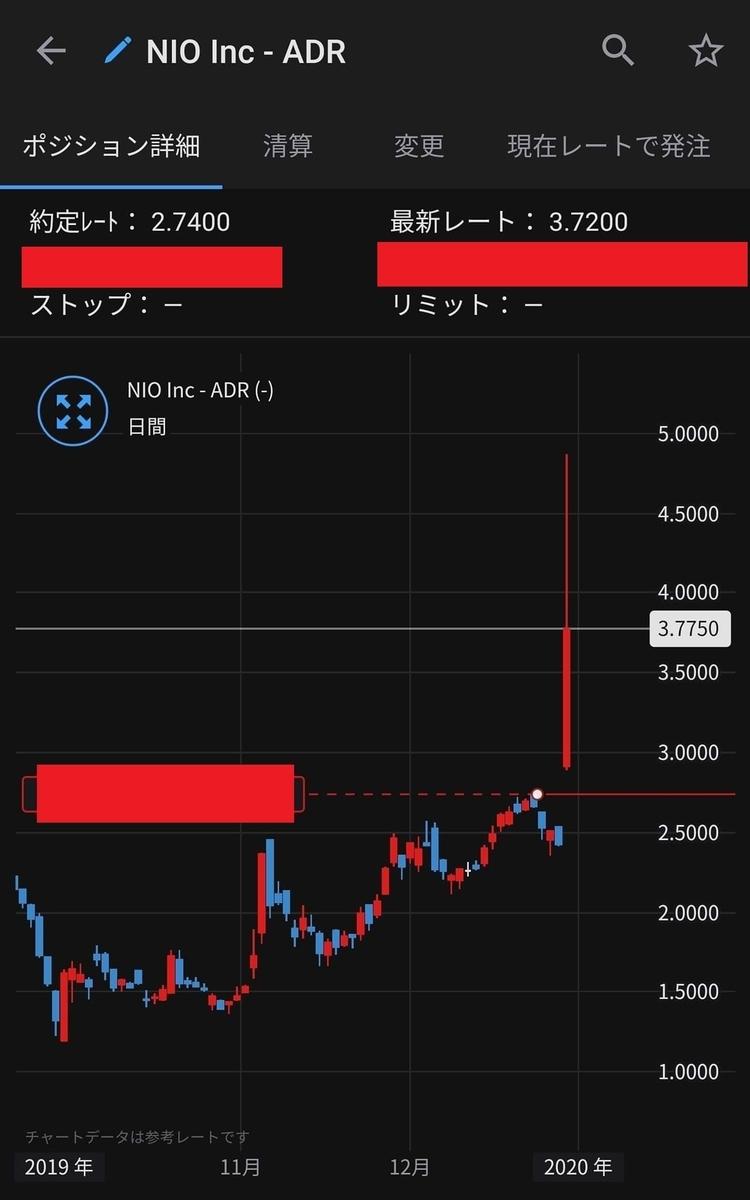 f:id:kazumaxinvest:20210207093650j:plain