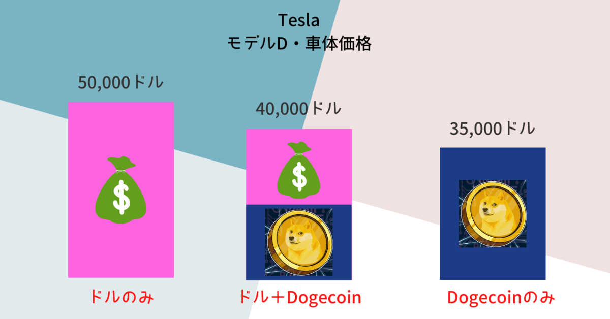 f:id:kazumaxinvest:20210209135144p:plain