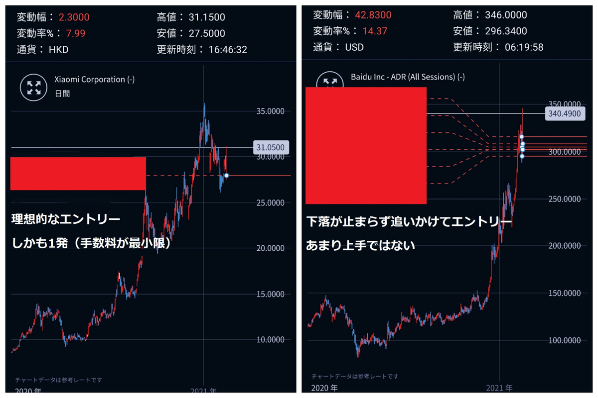 f:id:kazumaxinvest:20210220101843j:plain