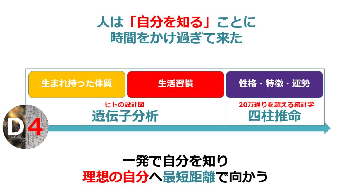 f:id:kazumaxinvest:20210313091146p:plain