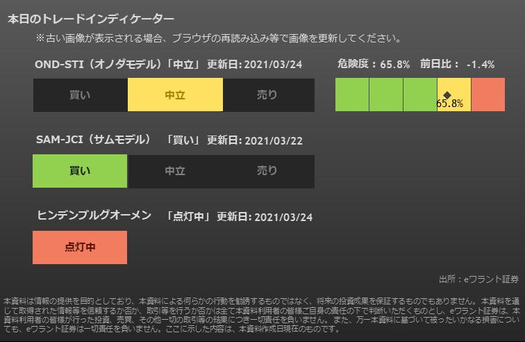 f:id:kazumaxinvest:20210324103147p:plain