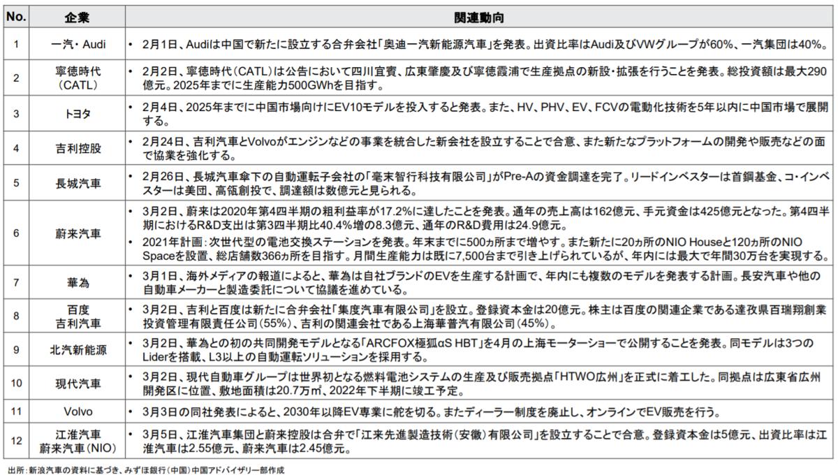 f:id:kazumaxinvest:20210414165920p:plain
