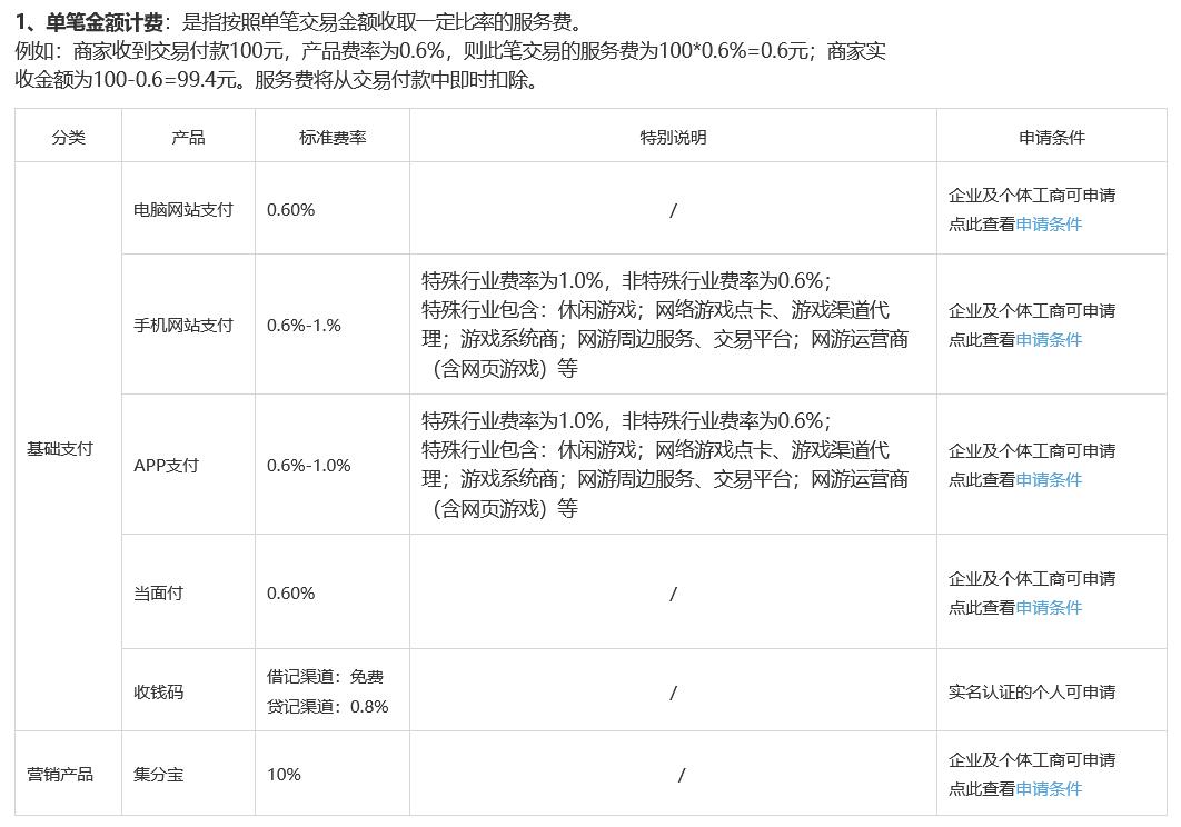 f:id:kazumaxinvest:20210603162257p:plain