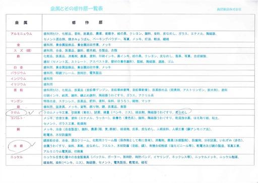 f:id:kazumi-amitie:20170331015445j:image