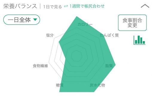 f:id:kazumi-amitie:20180220204647j:image