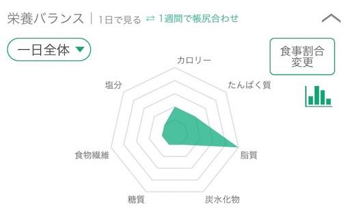 f:id:kazumi-amitie:20180220204652j:image