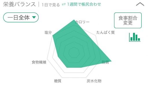 f:id:kazumi-amitie:20180220204706j:image